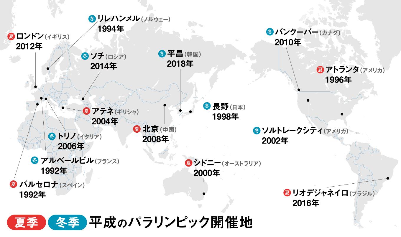 2004 年 アテネ オリンピック で 日本 が メダル を 獲得 した 数 は いくつ アテネオリンピック2004 日本代表選手団 入賞者一覧-
